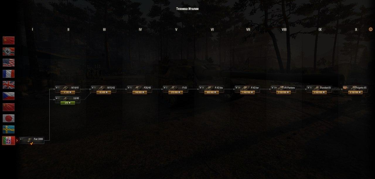 Итальянская ветка танков за свободный опыт